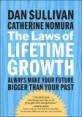Jenny Stilwell Bookshelf -The Laws of Lifetime Growth